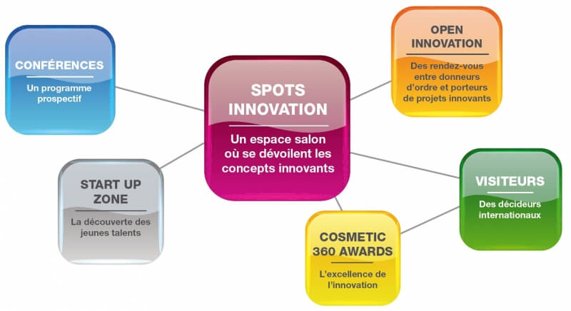 programme-salon-cosmetique